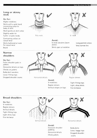 Male grooming:  neck and shoulder profiles. This copyrighted image is the work of British Fashion Illustrator Hilary Kidd