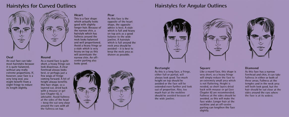 Male grooming: different haircuts for different facial shapes. This copyrighted image is the work of British Fashion Illustrator Hilary Kidd