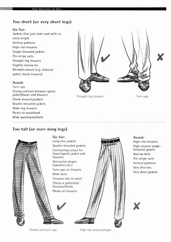 Male grooming: Trouser lengths. This copyrighted image is the work of British Fashion Illustrator Hilary Kidd