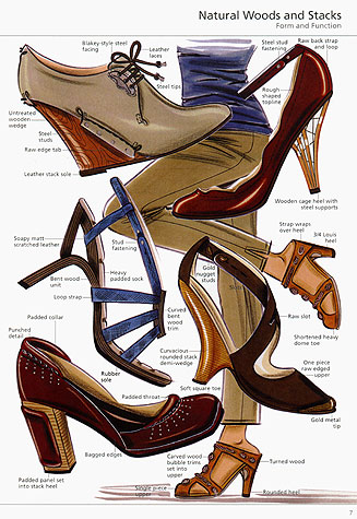 Womens accessories: examples of footwear styles. This copyrighted image is the work of British Fashion Illustrator Hilary Kidd